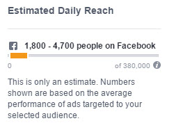 estimated ad daily reach